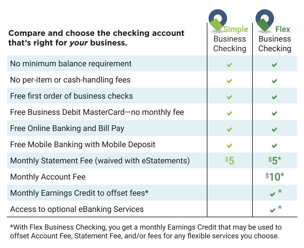 Simple and Flex Checking Comparison
